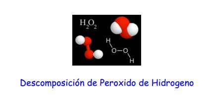 Descomposición de Peroxido de Hidrogeno