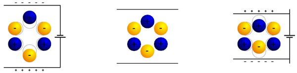 Piezoelectricity Diagram