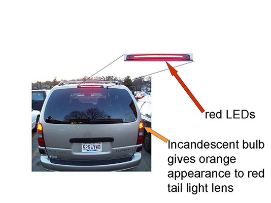 Lights on the back of a van