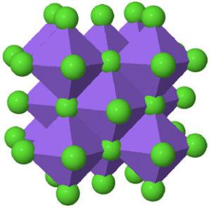 Sodium Chloride Polyhedral Model