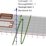 Machine Learning and Optimization for Novel Metallic Glasses