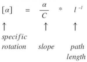 Biot's Law