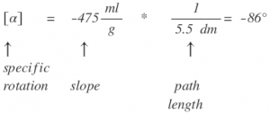 Biots Law with Experimental Data