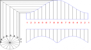 Protractor dial template